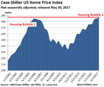 1_case-schiller-us-home-index